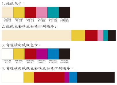 經線6色,淺粉與背面綴織桃紅不同色外,其餘色相同。紅、黑色使用最多。