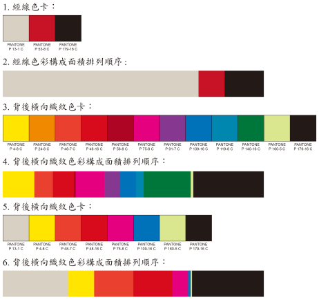 經線3色。3與4項應改為兩側夾織色卡緯線12色,綠黑多。橫向圖紋用色較少,紅色系使用多。