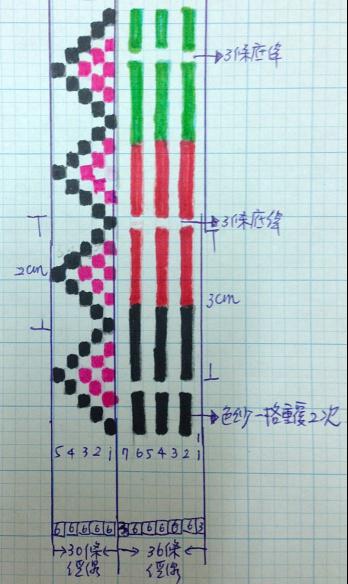 兩側夾織組織圖