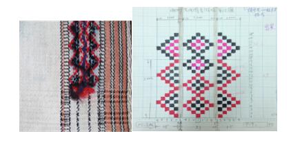 左圖夾織背面第一道排出需要的顏色往上製作 右圖夾織組織圖
