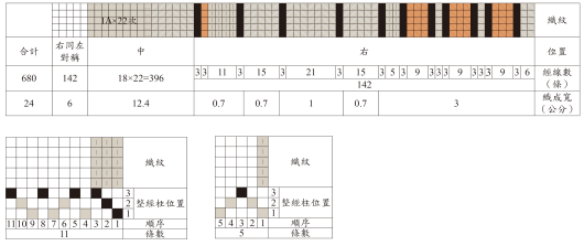 經線色紗排列順序圖