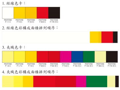 經線5色,夾織緯線10色,以黃色和紅色系為主各用三個顏色,紅色系比重仍較多,也採用螢光色。