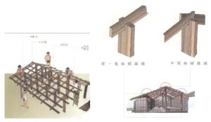 住屋架樑示意圖(陳世國/布農的家-潭南社區文化傳承系列)