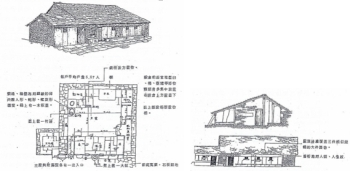 魯凱族傳統家屋示意圖