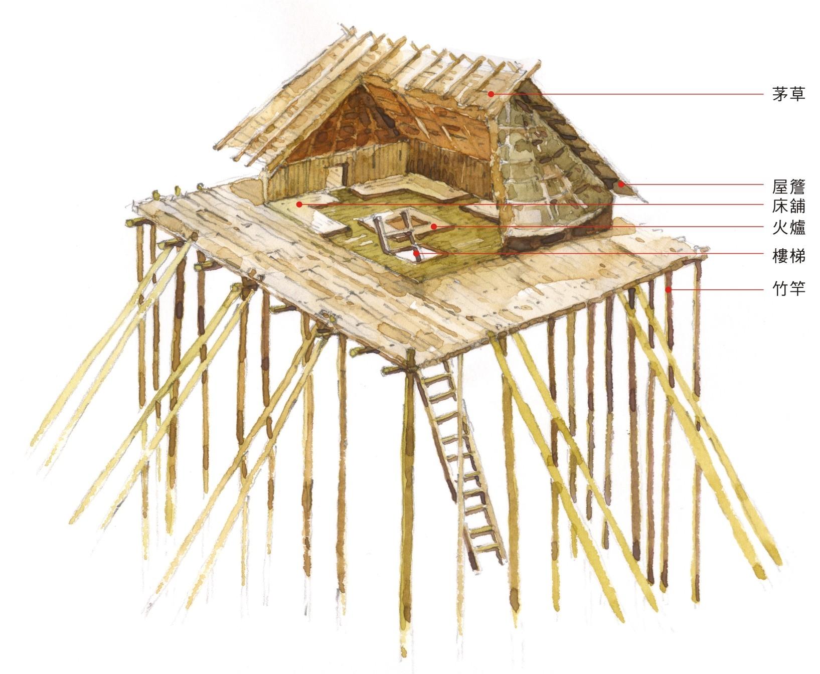 卑南族建築空間佈局圖
