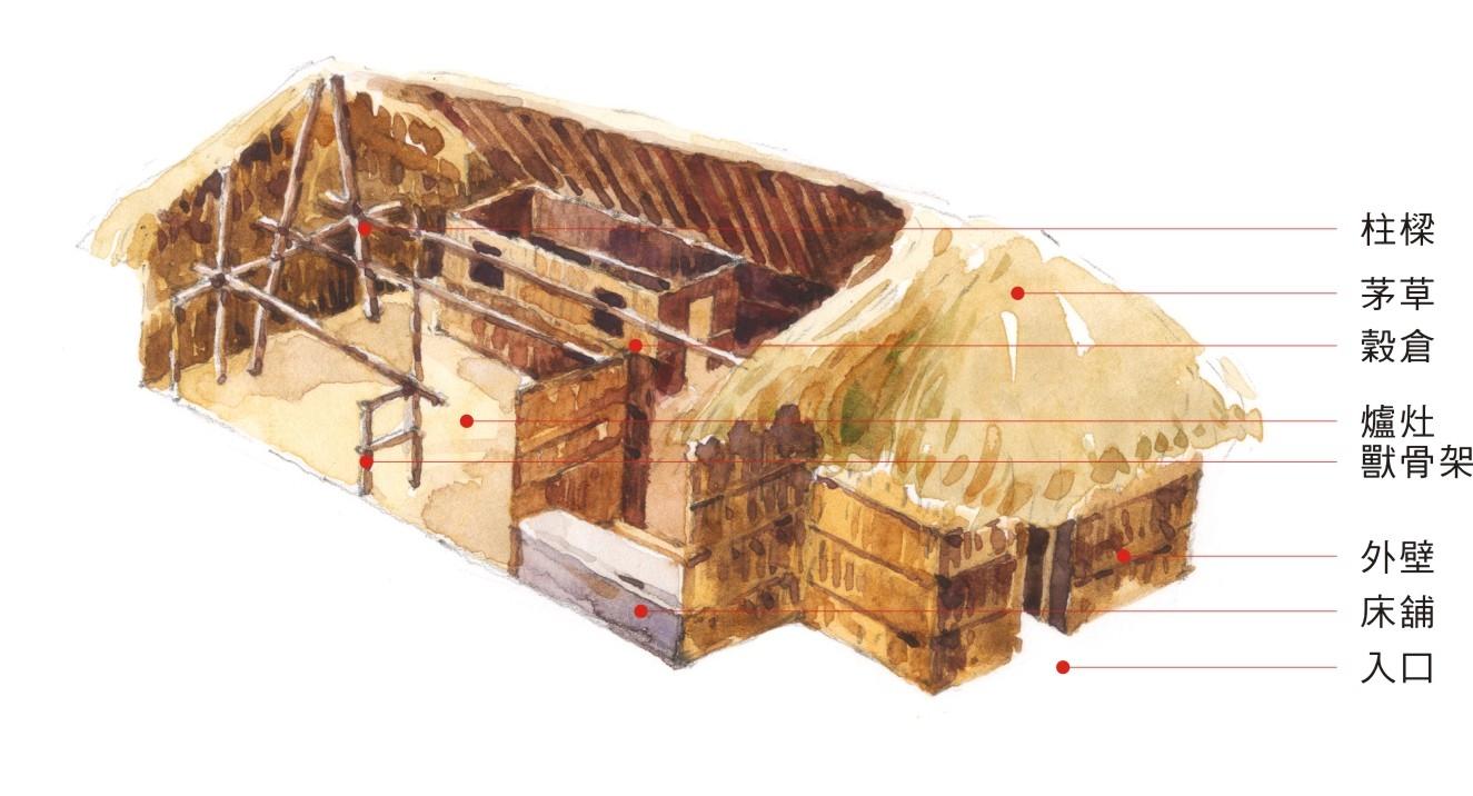 鄒族建築空間佈局圖