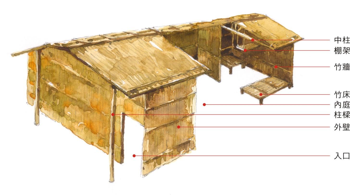 賽夏族建築空間佈局圖