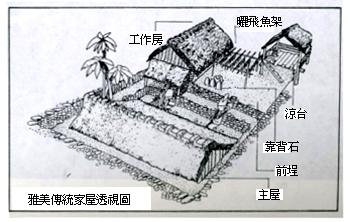 雅美族傳統家屋配置示意圖