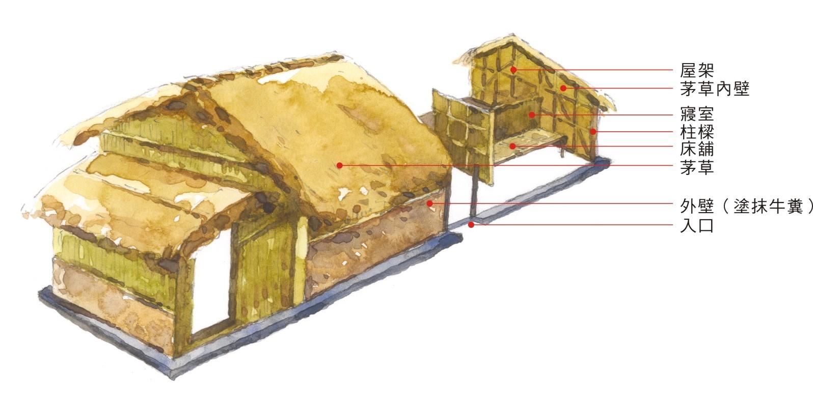 噶瑪蘭族建築空間佈局圖