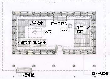 太魯閣族傳統家屋生活空間格局
