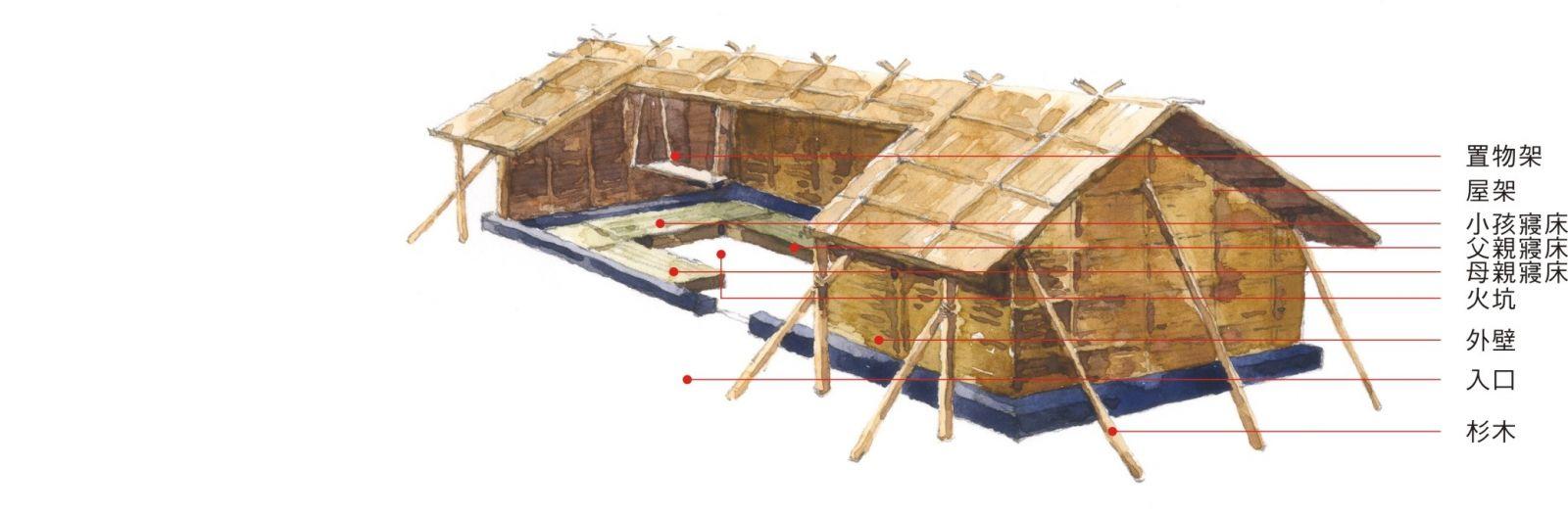 太魯閣族建築空間佈局圖