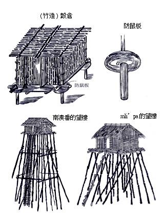 上-穀倉;下-望樓